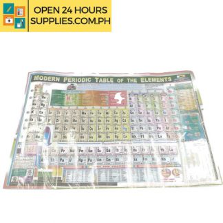 Modern Periodic Table of The Elements of The Earth Science Education Poster Chemical Element Illustration